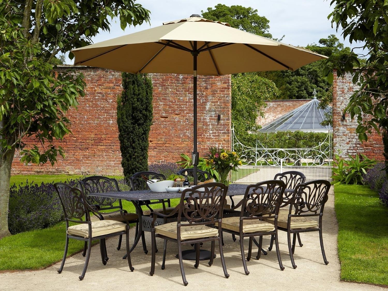 Arredamento esterno giardino accessori da esterno - Antizanzare ultrasuoni da esterno ...