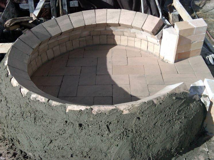 Costruire un forno a legna accessori da esterno costruire forno a legna - Forno per giardino ...