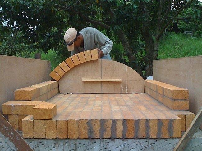 Costruire un forno a legna accessori da esterno - Forno per pizza da giardino ...