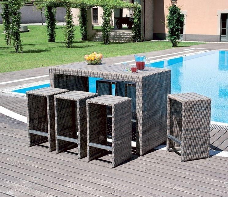 Mobili da esterni - accessori da esterno - Caratteristiche dei mobili ...