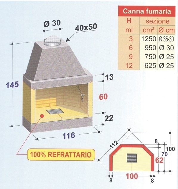Casa immobiliare accessori dimensioni camino - Costruire un camino in casa ...