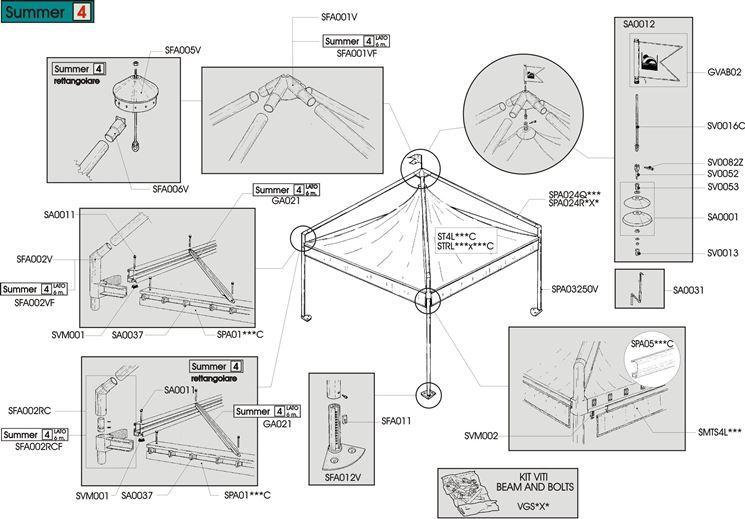 Un esempio di istruzioni di montaggio