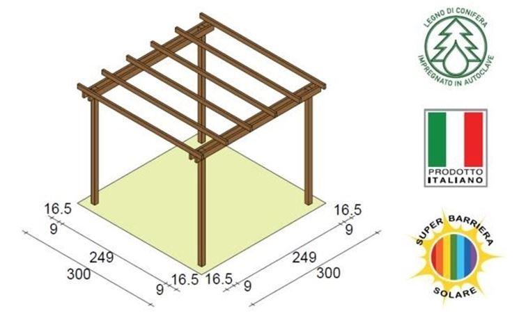 Gazebo fai da te gazebo gazebo fai da te arredamento for Costruire un pergolato in legno fai da te