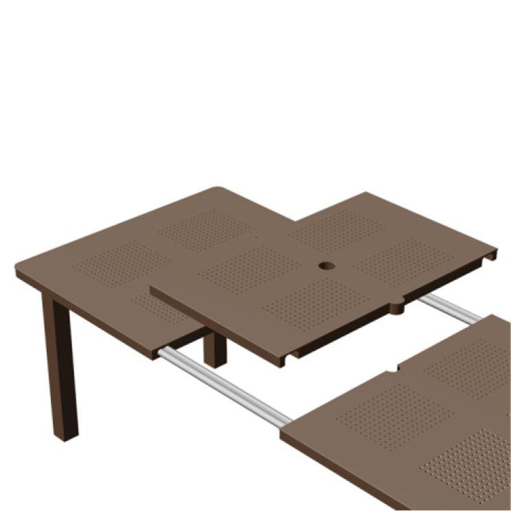 tavolo da giardino allungabile plastica