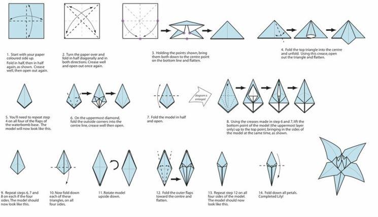 Origami istruzioni fiori