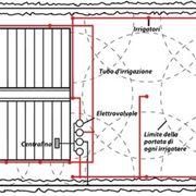 impianto irrigazione interrato - impianto irrigazione - Progettare Irrigazione Giardino