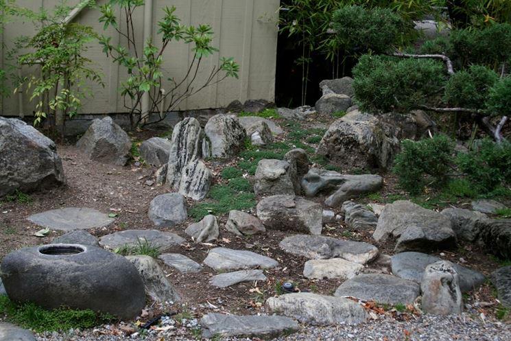 Struttura di un giardino roccioso