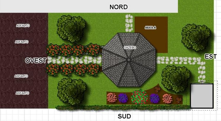 realizzare giardini - progettazione giardini - come realizzare un ... - Progettare Un Piccolo Giardino