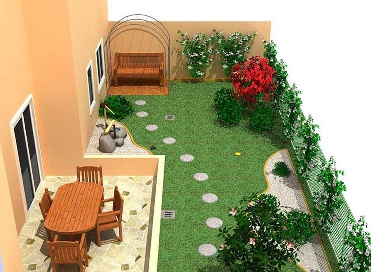Realizzare giardino progettazione giardini realizzare for Esempi di giardini